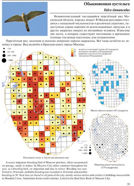 Атлас птиц города москвы источник